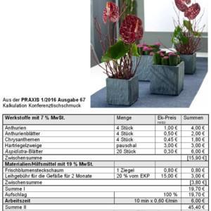 Jak kalkulować cenę kwiatowych dekoracji