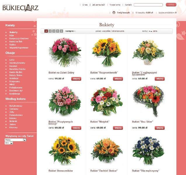 Nowoczesne technologie – czy usprawnią polski rynek kwiatowy?